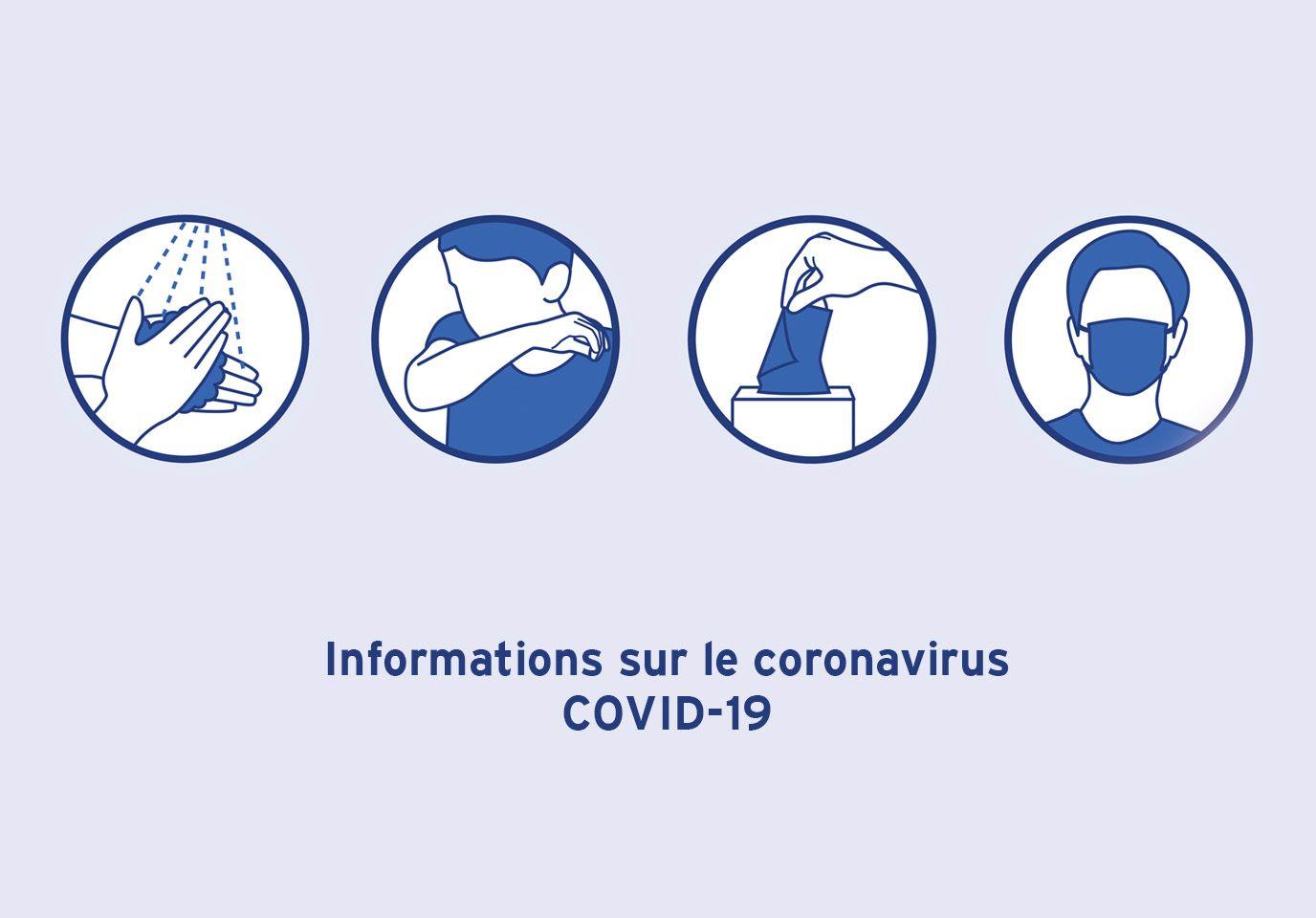 Information geste barrière COVID